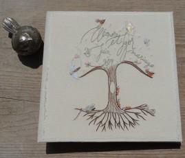 Album photos - Les points de bonheur - Noelle Sandoli