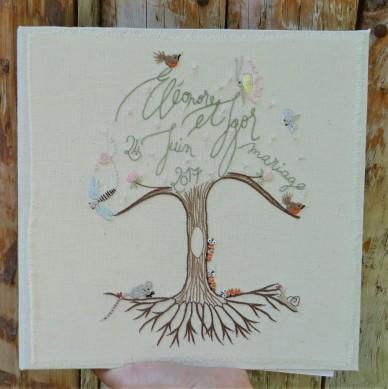 Album photos - Mariage - Les points de bonheur